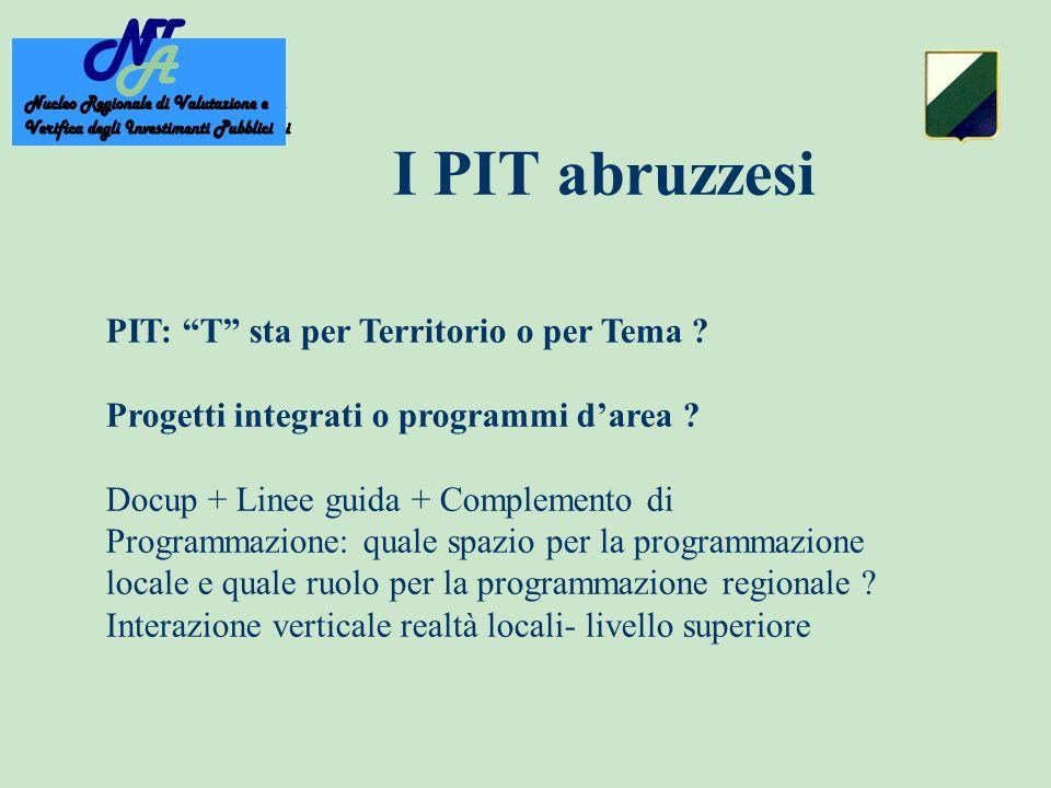 I PIT abruzzesi PIT: T sta per Territorio o per Tema .