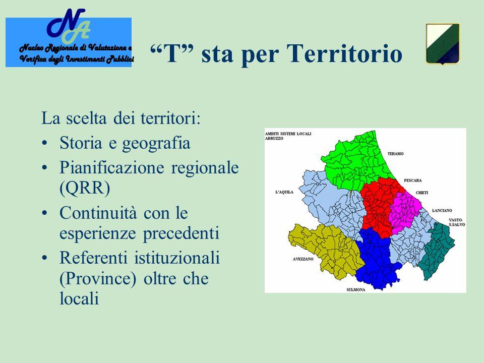 T sta per Territorio La scelta dei territori: Storia e geografia Pianificazione regionale (QRR) Continuità con le esperienze precedenti Referenti istituzionali (Province) oltre che locali A N