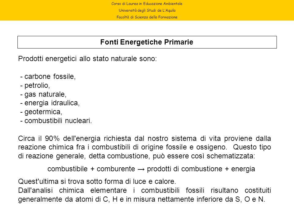 Corso di Laurea in Educazione Ambientale Università degli Studi de LAquila Facoltà di Scienza della Formazione Fonti Energetiche Primarie Prodotti ene