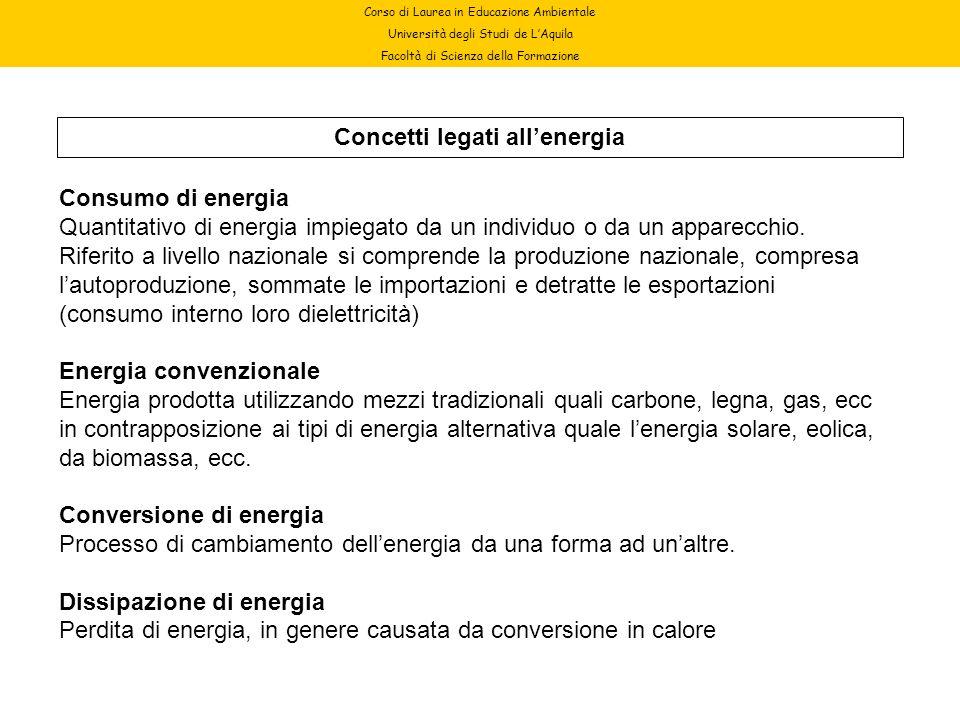 Corso di Laurea in Educazione Ambientale Università degli Studi de LAquila Facoltà di Scienza della Formazione Concetti legati allenergia Consumo di e
