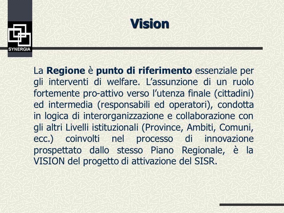 La Regione è punto di riferimento essenziale per gli interventi di welfare.