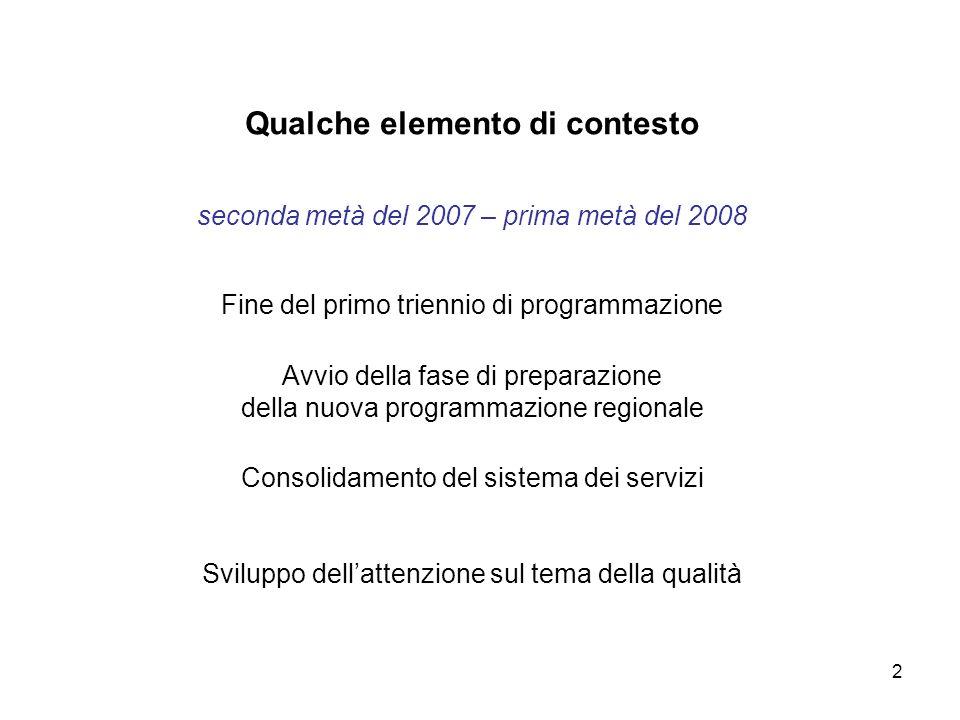 2 Qualche elemento di contesto seconda metà del 2007 – prima metà del 2008 Fine del primo triennio di programmazione Avvio della fase di preparazione