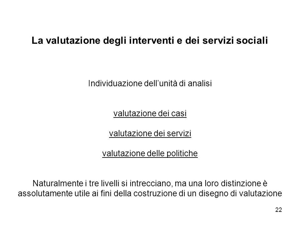 22 La valutazione degli interventi e dei servizi sociali Individuazione dellunità di analisi valutazione dei casi valutazione dei servizi valutazione