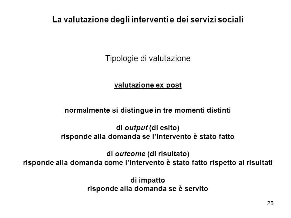 25 La valutazione degli interventi e dei servizi sociali Tipologie di valutazione valutazione ex post normalmente si distingue in tre momenti distinti