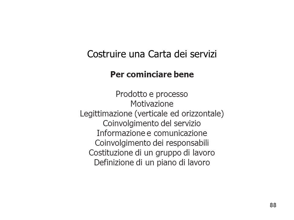 88 Costruire una Carta dei servizi Per cominciare bene Prodotto e processo Motivazione Legittimazione (verticale ed orizzontale) Coinvolgimento del se