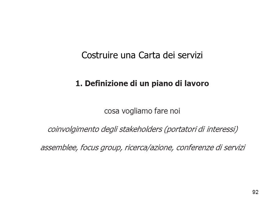 92 Costruire una Carta dei servizi 1. Definizione di un piano di lavoro cosa vogliamo fare noi coinvolgimento degli stakeholders (portatori di interes