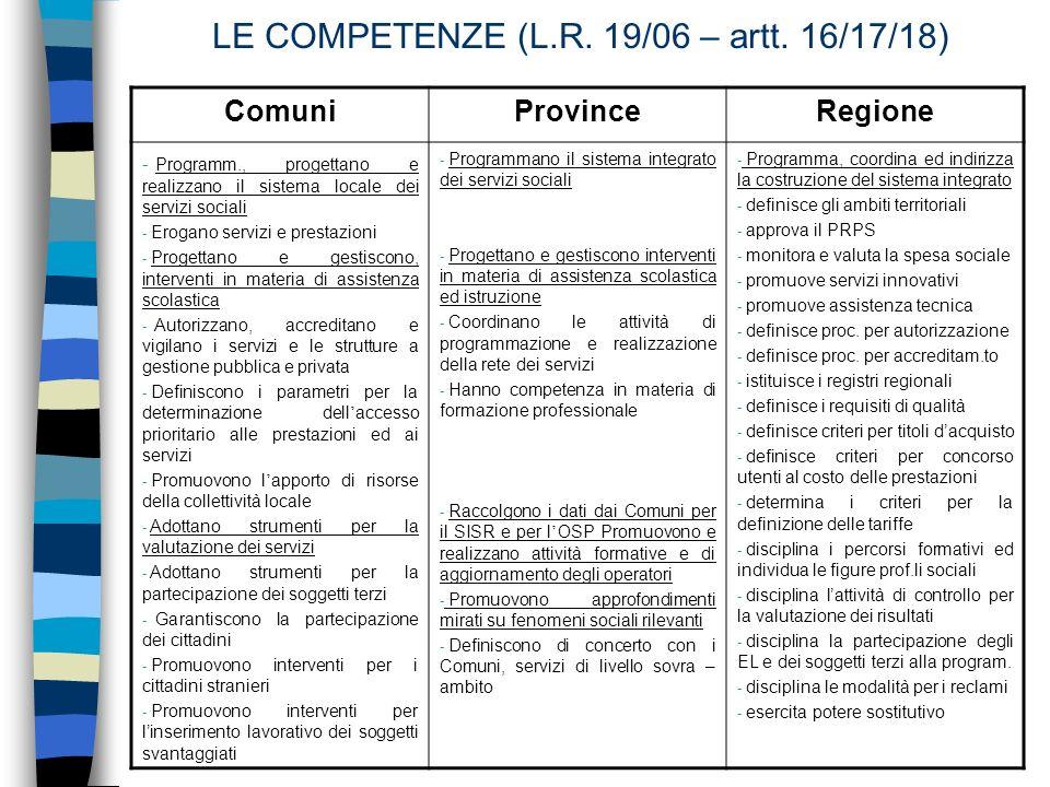 LE COMPETENZE (L.R. 19/06 – artt.