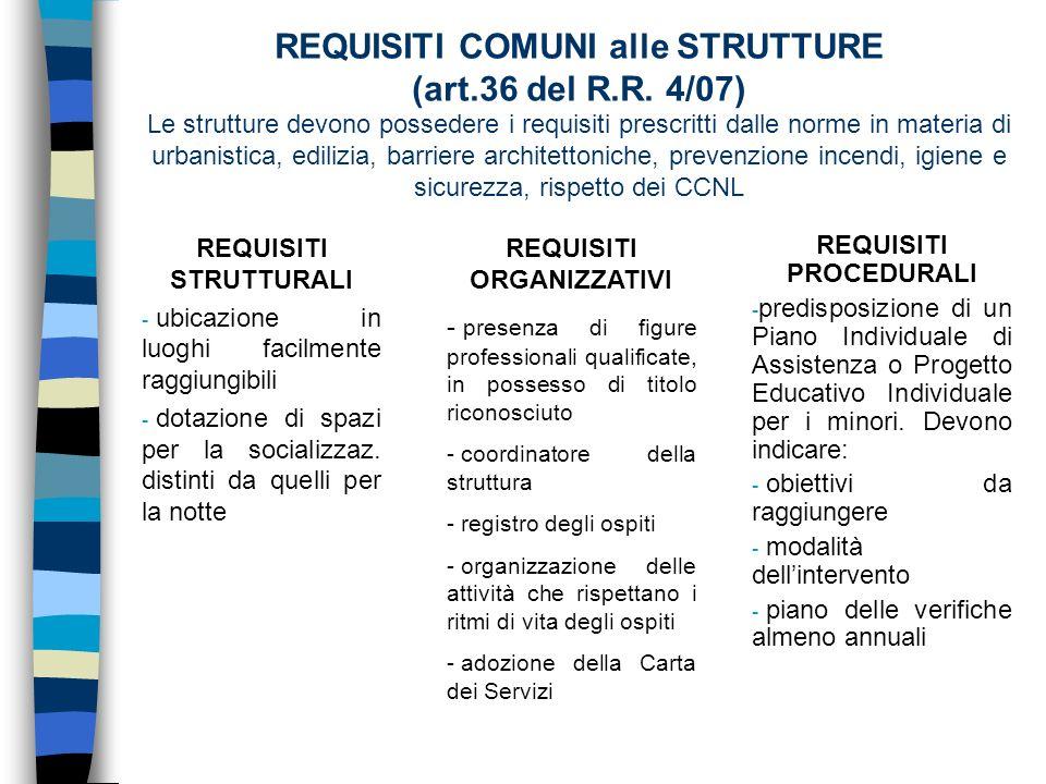REQUISITI COMUNI alle STRUTTURE (art.36 del R.R.
