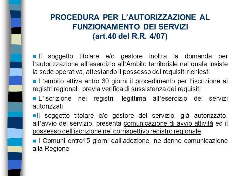 PROCEDURA PER LAUTORIZZAZIONE AL FUNZIONAMENTO DEI SERVIZI (art.40 del R.R.