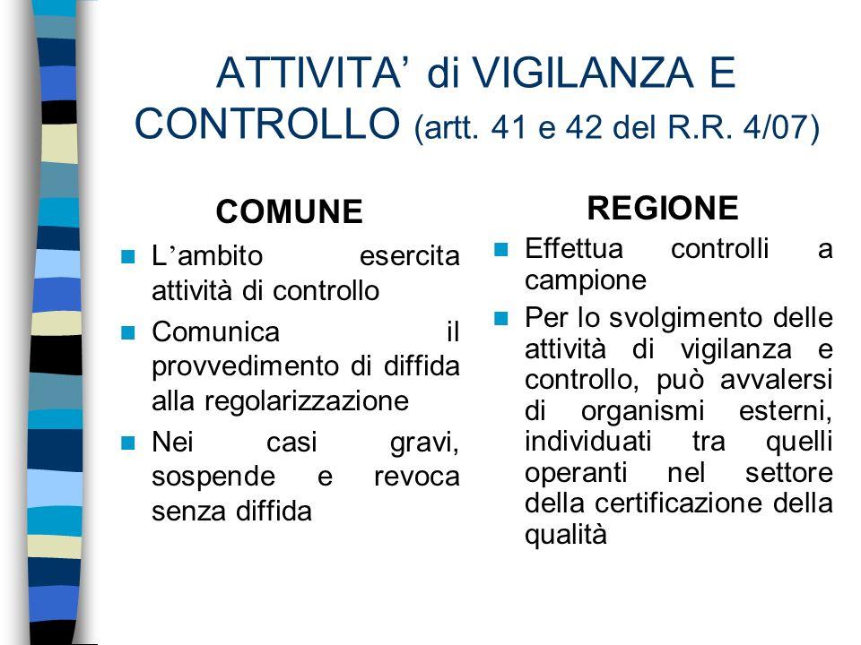 ATTIVITA di VIGILANZA E CONTROLLO (artt. 41 e 42 del R.R.