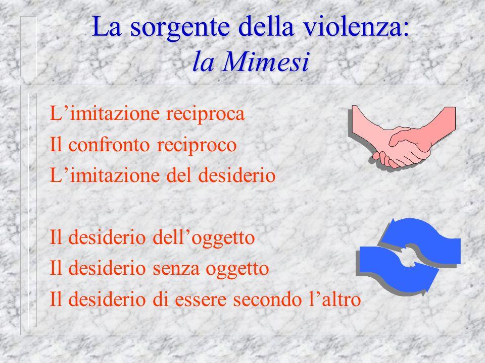 La sorgente della violenza: la Mimesi Limitazione reciproca Il confronto reciproco Limitazione del desiderio Il desiderio delloggetto Il desiderio sen