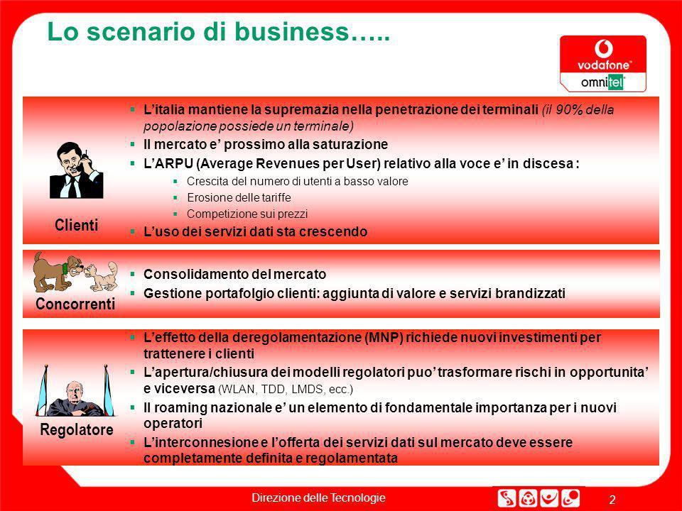 Direzione delle Tecnologie 2 Lo scenario di business….. Litalia mantiene la supremazia nella penetrazione dei terminali (il 90% della popolazione poss