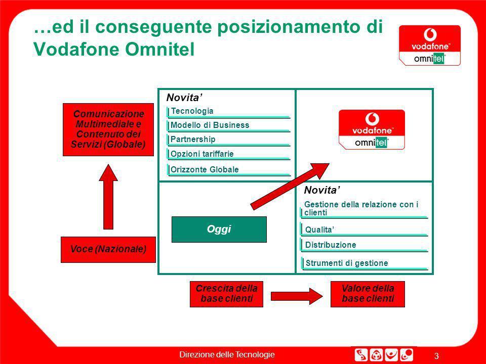 Direzione delle Tecnologie 3 …ed il conseguente posizionamento di Vodafone Omnitel Voce (Nazionale) Comunicazione Multimediale e Contenuto dei Servizi