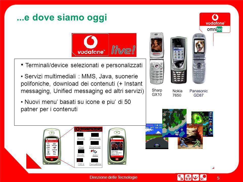 Direzione delle Tecnologie 5...e dove siamo oggi Terminali/device selezionati e personalizzati Servizi multimediali : MMS, Java, suonerie polifoniche,