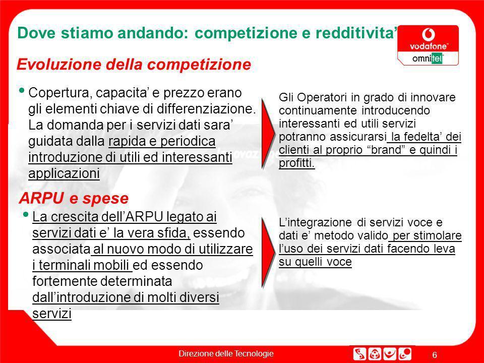 Direzione delle Tecnologie 6 Dove stiamo andando: competizione e redditivita Copertura, capacita e prezzo erano gli elementi chiave di differenziazion