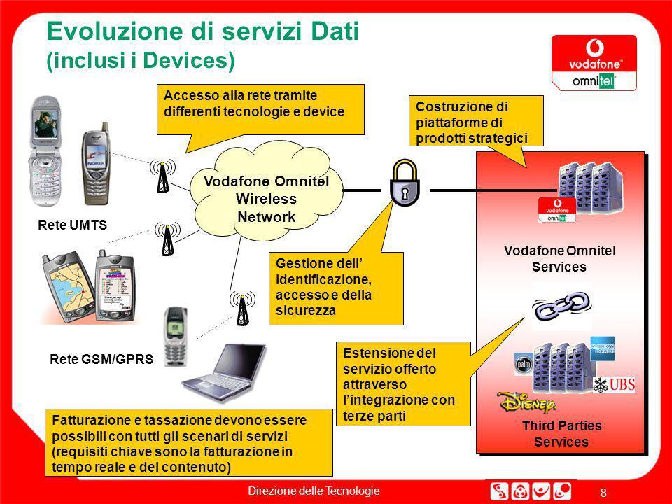 Direzione delle Tecnologie 8 Evoluzione di servizi Dati (inclusi i Devices) Vodafone Omnitel Wireless Network Vodafone Omnitel Services Third Parties