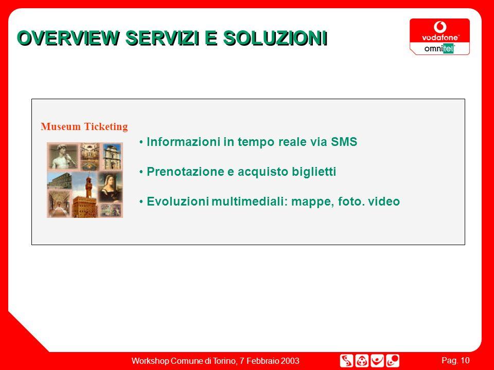 Pag. 10 Workshop Comune di Torino, 7 Febbraio 2003 Museum Ticketing Informazioni in tempo reale via SMS Prenotazione e acquisto biglietti Evoluzioni m