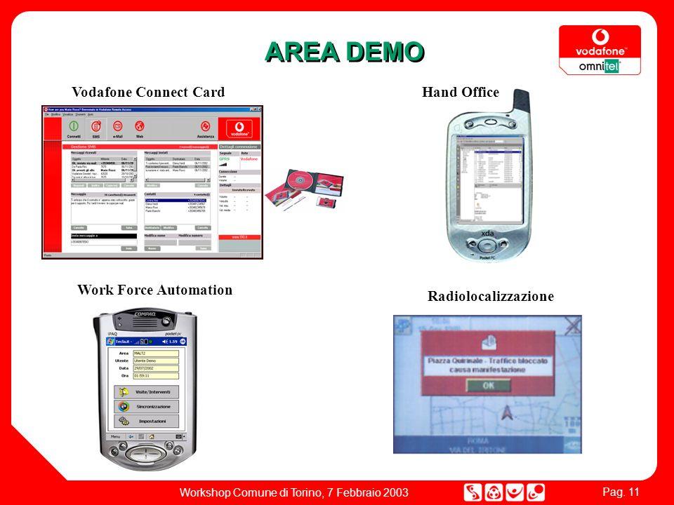 Pag. 11 Workshop Comune di Torino, 7 Febbraio 2003 Hand Office Work Force Automation Radiolocalizzazione AREA DEMO Vodafone Connect Card