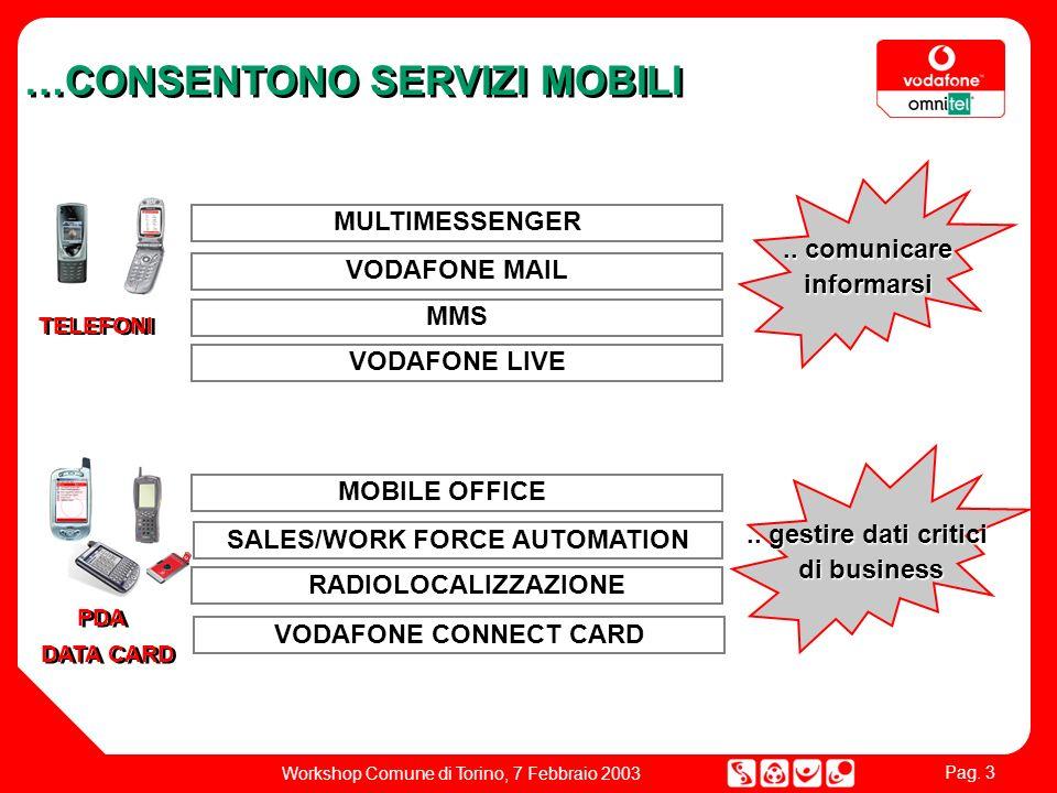Pag. 3 Workshop Comune di Torino, 7 Febbraio 2003 …CONSENTONO SERVIZI MOBILI MULTIMESSENGER VODAFONE MAIL MMS.. comunicare informarsi TELEFONI VODAFON