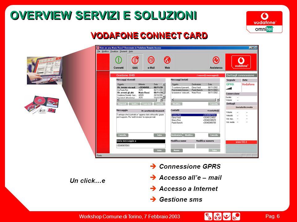 Pag. 6 Workshop Comune di Torino, 7 Febbraio 2003 OVERVIEW SERVIZI E SOLUZIONI Un click…e Un click…e Connessione GPRS Connessione GPRS Accesso alle –