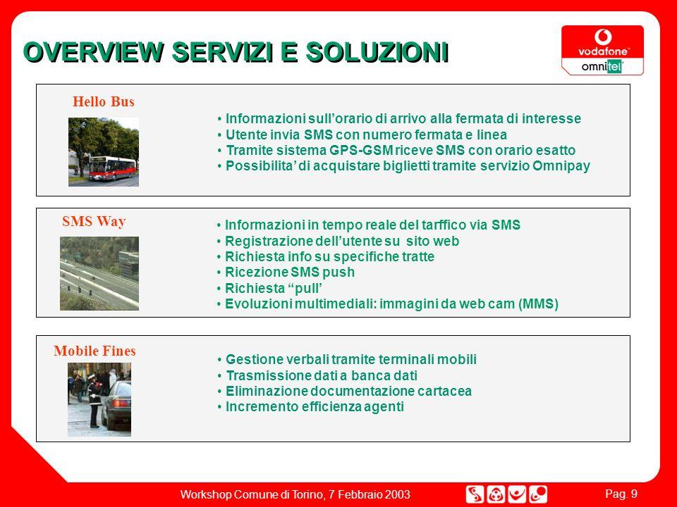 Pag. 9 Workshop Comune di Torino, 7 Febbraio 2003 Hello Bus Informazioni sullorario di arrivo alla fermata di interesse Utente invia SMS con numero fe
