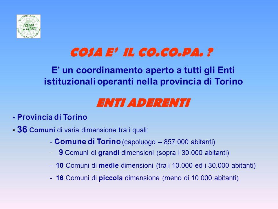 COSA E IL CO.CO.PA. ? E un coordinamento aperto a tutti gli Enti istituzionali operanti nella provincia di Torino ENTI ADERENTI Provincia di Torino 36