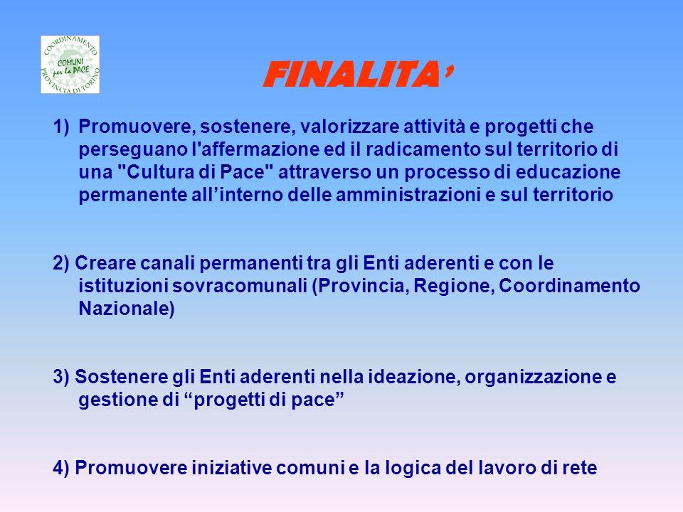 FINALITA 1)Promuovere, sostenere, valorizzare attività e progetti che perseguano l'affermazione ed il radicamento sul territorio di una