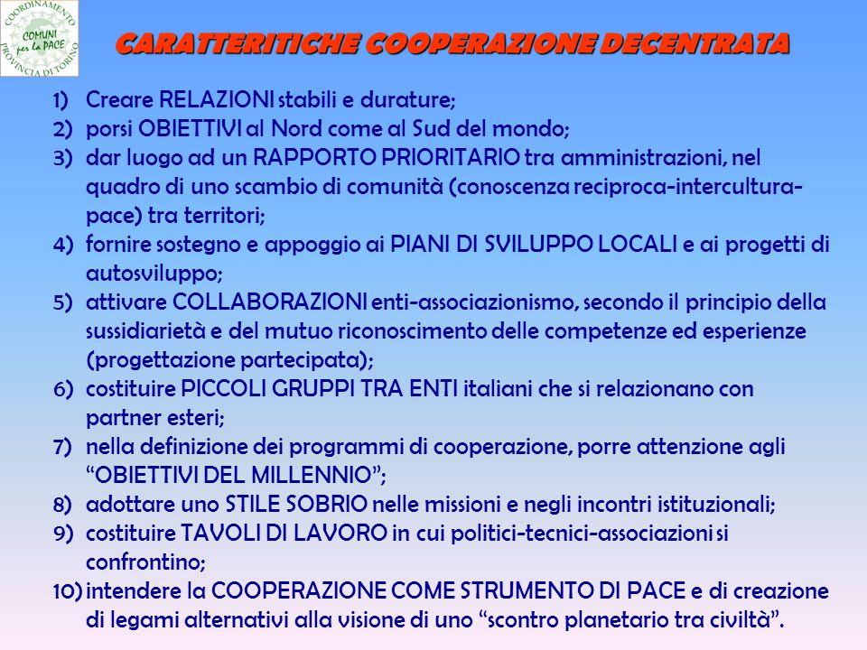 CARATTERITICHE COOPERAZIONE DECENTRATA 1)Creare RELAZIONI stabili e durature; 2)porsi OBIETTIVI al Nord come al Sud del mondo; 3)dar luogo ad un RAPPORTO PRIORITARIO tra amministrazioni, nel quadro di uno scambio di comunità (conoscenza reciproca-intercultura- pace) tra territori; 4)fornire sostegno e appoggio ai PIANI DI SVILUPPO LOCALI e ai progetti di autosviluppo; 5)attivare COLLABORAZIONI enti-associazionismo, secondo il principio della sussidiarietà e del mutuo riconoscimento delle competenze ed esperienze (progettazione partecipata); 6)costituire PICCOLI GRUPPI TRA ENTI italiani che si relazionano con partner esteri; 7)nella definizione dei programmi di cooperazione, porre attenzione agli OBIETTIVI DEL MILLENNIO; 8)adottare uno STILE SOBRIO nelle missioni e negli incontri istituzionali; 9)costituire TAVOLI DI LAVORO in cui politici-tecnici-associazioni si confrontino; 10)intendere la COOPERAZIONE COME STRUMENTO DI PACE e di creazione di legami alternativi alla visione di uno scontro planetario tra civiltà.