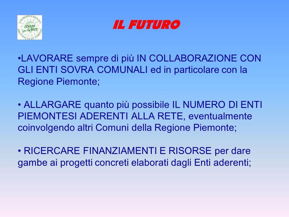 IL FUTURO LAVORARE sempre di più IN COLLABORAZIONE CON GLI ENTI SOVRA COMUNALI ed in particolare con la Regione Piemonte; ALLARGARE quanto più possibile IL NUMERO DI ENTI PIEMONTESI ADERENTI ALLA RETE, eventualmente coinvolgendo altri Comuni della Regione Piemonte; RICERCARE FINANZIAMENTI E RISORSE per dare gambe ai progetti concreti elaborati dagli Enti aderenti;