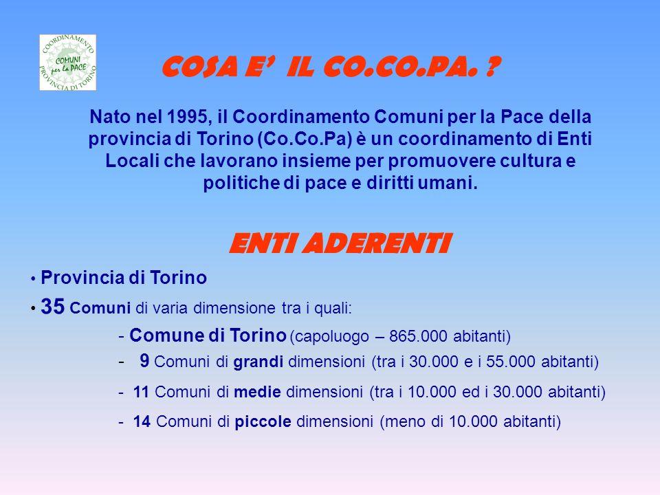 PARTECIPAZIONI E COLLABORAZIONI COORDINAMENTO NAZIONALE ENTI LOCALI PER LA PACE - Presidenza REGIONE PIEMONTE – Programma di cooperazione decentrata COP – Consorzio delle ONG Piemontesi 25 AGENZIE EDUCATIVE DELLA PROVINCIA – Catalogo Crescere in Pace ACLI – Organizzazione Marcia Perugia – Assisi UNDP/ART GOLD - progetti in Libano MANI TESE, SLOW FOOD, CISV ONG – progetto europeo sulla sovrànità alimentare MLAL, CISV, MISSIONARI CAMILLIANI, PADRI SALESIANI, PERSONE COME NOI, ASSOCIAZIONE LAKAY MWEN, AMBASCIATA HAITI, CONOSOLATO DI HAITI PER IL PIEMONTE – iniziativa Help Haiti