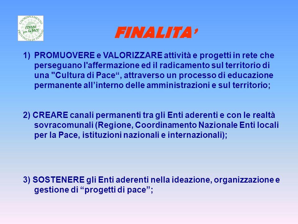 ATTIVITA 2010-2012 EDUCAZIONE ALLA PACE E AI DIRITTI UMANI Mostra Diritti dellInfanzia Mostra interattiva sui Diritti dellInfanzia, realizzata insieme alla rete Re.Co.Sol e al Consorzio delle ONG Piemontesi.