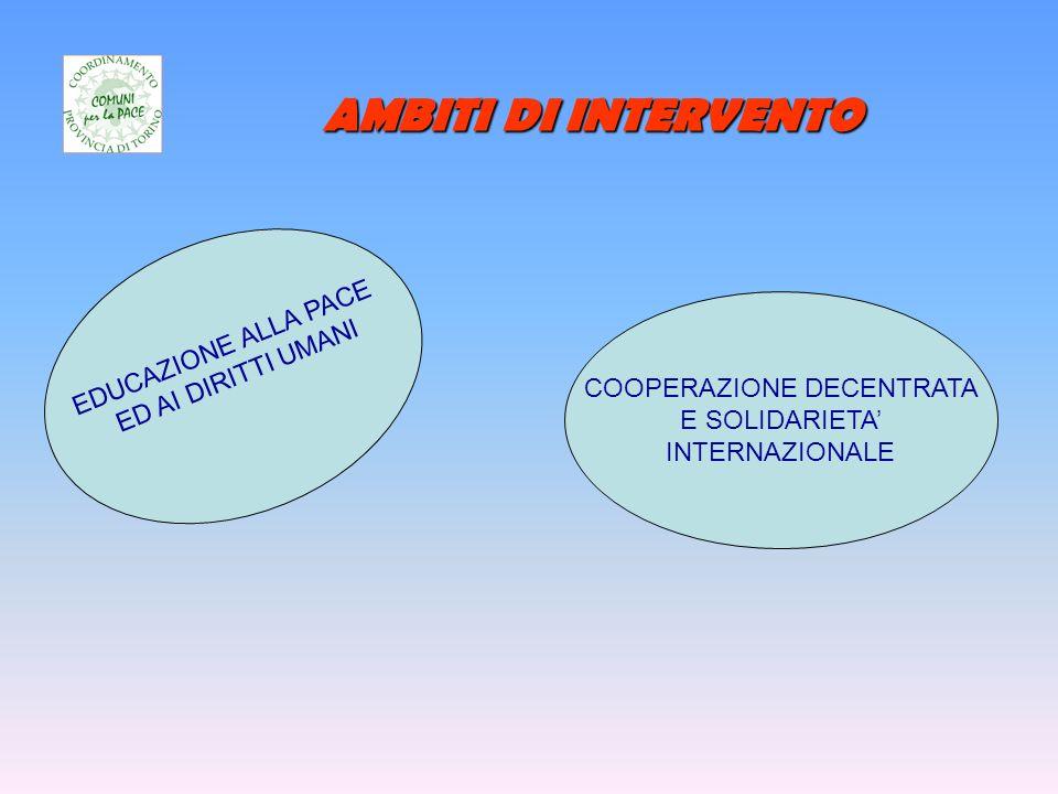 AMBITI DI INTERVENTO COOPERAZIONE DECENTRATA E SOLIDARIETA INTERNAZIONALE EDUCAZIONE ALLA PACE ED AI DIRITTI UMANI