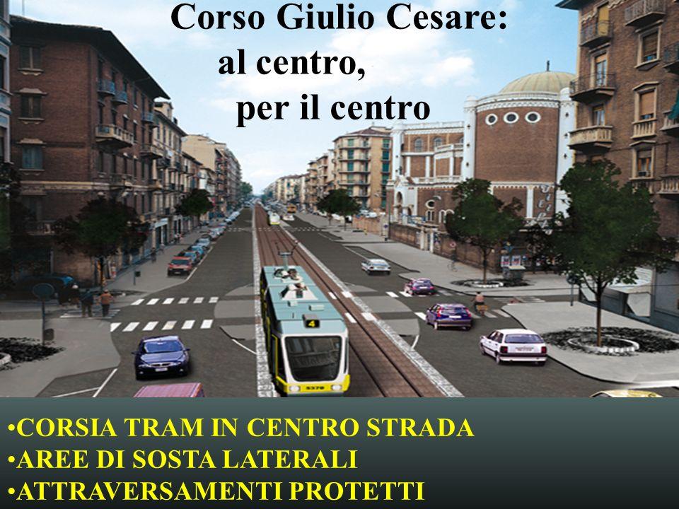 Corso Giulio Cesare: al centro, per il centro CORSIA TRAM IN CENTRO STRADA AREE DI SOSTA LATERALI ATTRAVERSAMENTI PROTETTI
