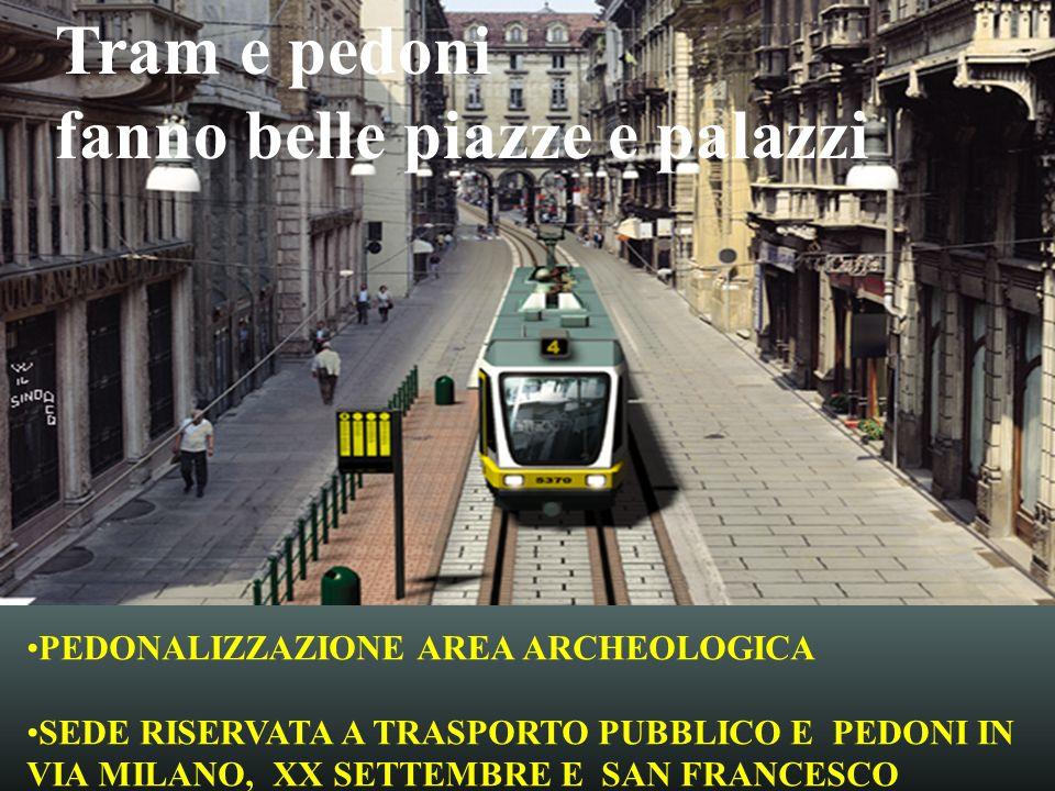 Tram e pedoni fanno belle piazze e palazzi PEDONALIZZAZIONE AREA ARCHEOLOGICA SEDE RISERVATA A TRASPORTO PUBBLICO E PEDONI IN VIA MILANO, XX SETTEMBRE