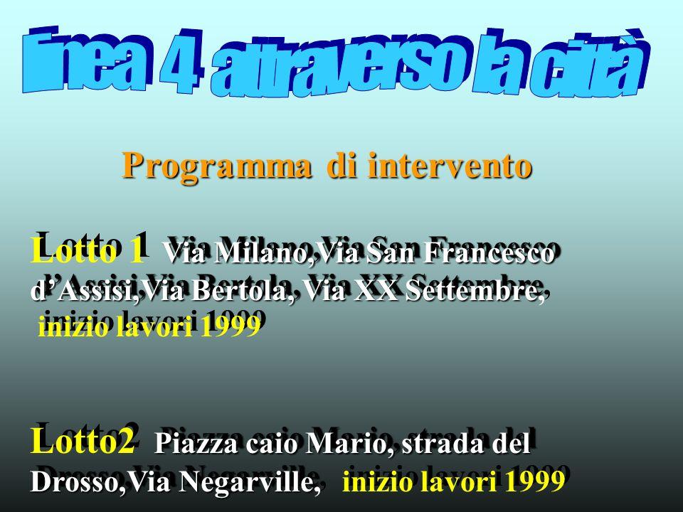 Programma di intervento Via Milano,Via San Francesco dAssisi,Via Bertola, Via XX Settembre Lotto 1 Via Milano,Via San Francesco dAssisi,Via Bertola, V