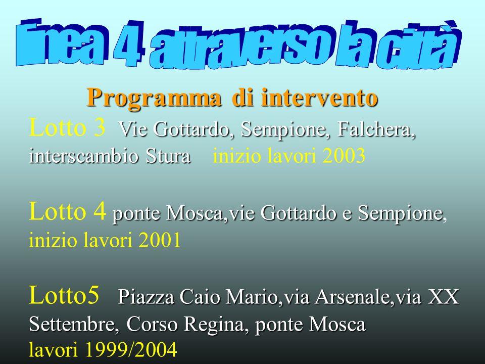 Programma di intervento Lotto 3 Vie Gottardo, Sempione, Falchera, interscambio Stura Stura inizio lavori 2003 Lotto 4 ponte Mosca,vie Gottardo e Sempi