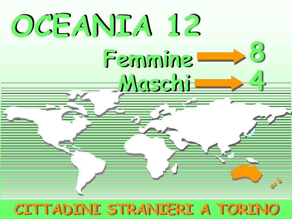 CITTADINI STRANIERI A TORINO OCEANIA 12 OCEANIA 12 Femmine Maschi 8 8 4 4
