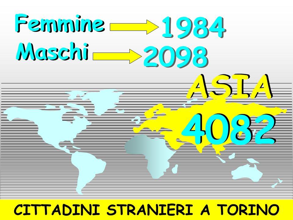 CITTADINI STRANIERI A TORINO AFRICA 14.150 AFRICA 14.150 Femmine Maschi 4797 9353