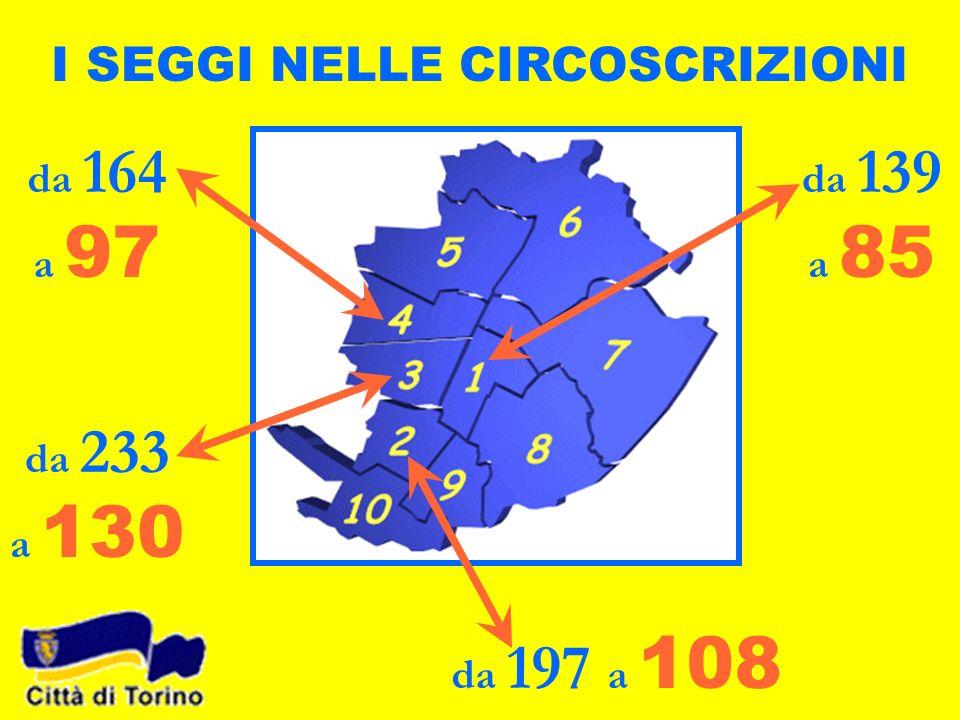 I SEGGI NELLE CIRCOSCRIZIONI da 139 a 85 da 197 a 108 da 233 a 130 da 164 a 97