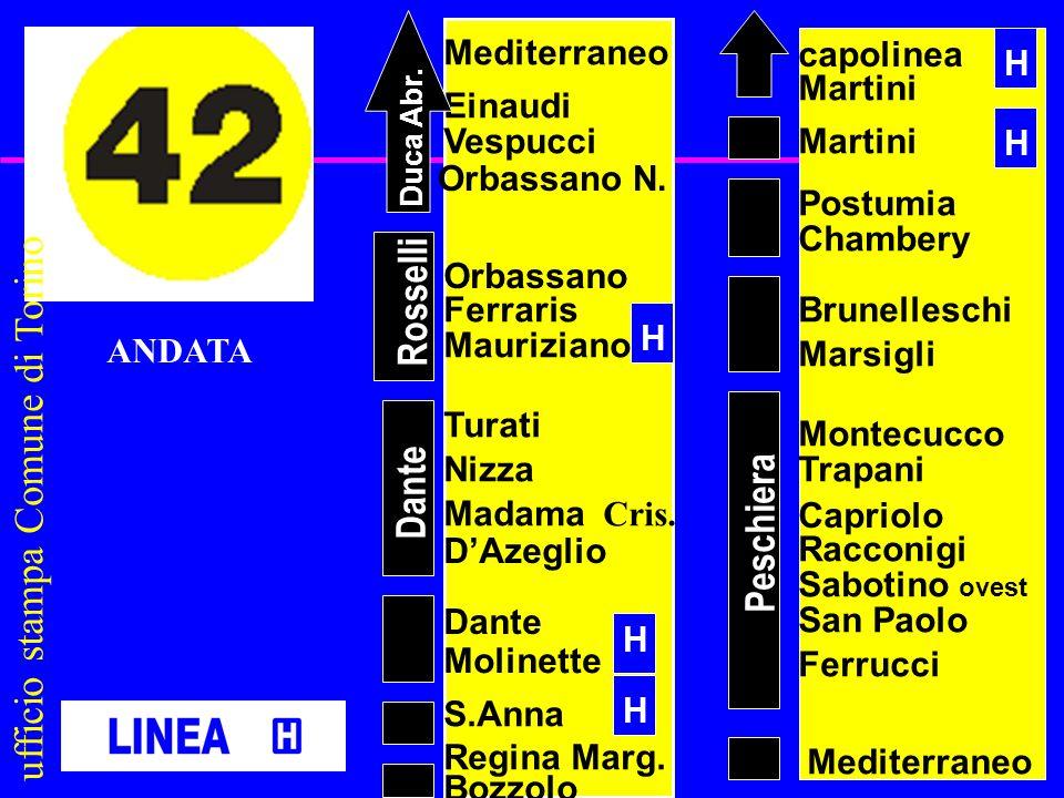 ANDATA Mediterraneo Einaudi Vespucci Orbassano Ferraris Mauriziano Turati Nizza Madama Cris. DAzeglio Dante Molinette S.Anna Regina Marg. Bozzolo Ross