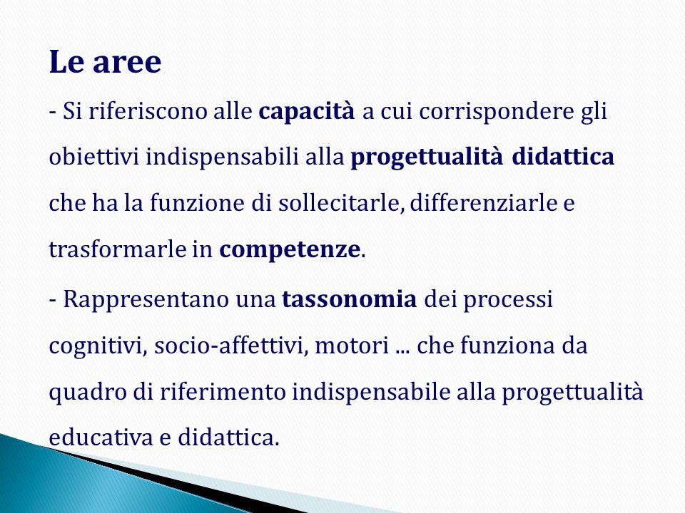 Le aree - Si riferiscono alle capacità a cui corrispondere gli obiettivi indispensabili alla progettualità didattica che ha la funzione di sollecitarl