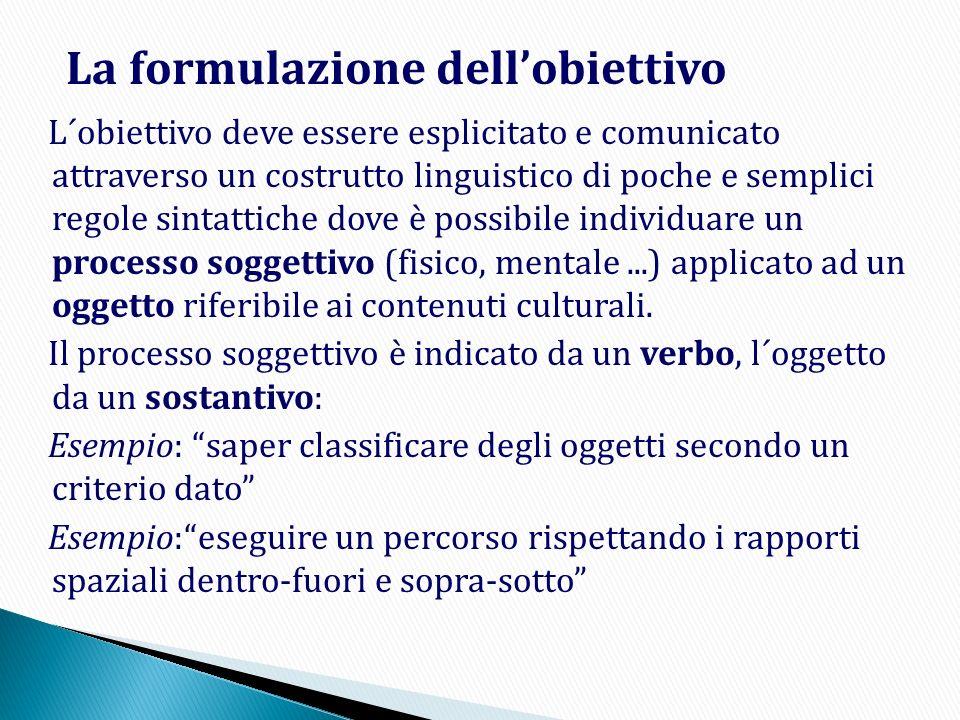 L´obiettivo deve essere esplicitato e comunicato attraverso un costrutto linguistico di poche e semplici regole sintattiche dove è possibile individua