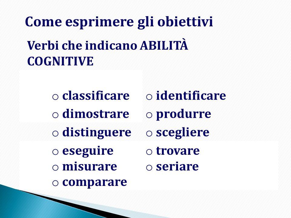 Verbi che indicano ABILITÀ COGNITIVE Come esprimere gli obiettivi o classificare o identificare o dimostrare o produrre o distinguere o scegliere o es