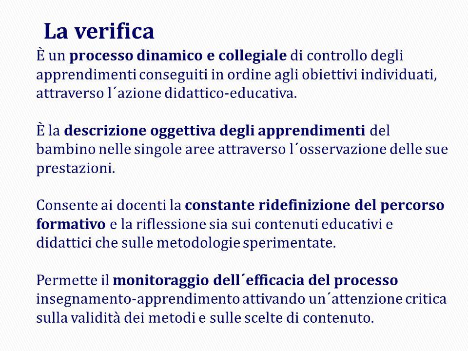 La verifica È un processo dinamico e collegiale di controllo degli apprendimenti conseguiti in ordine agli obiettivi individuati, attraverso l´azione