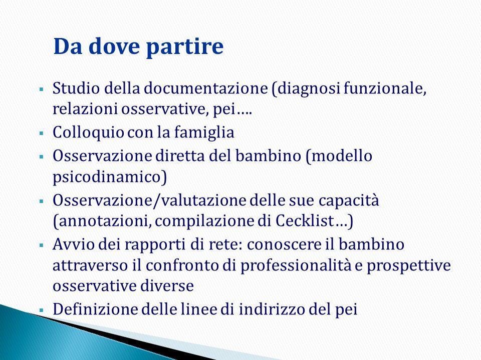 Data e nomi partecipantiNote salientiDecisioni assunte 28/09/2011 -Genitori...........................-........................