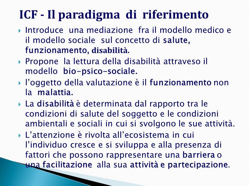 ICF - Il paradigma di riferimento Introduce una mediazione fra il modello medico e il modello sociale sul concetto di salute, funzionamento, disabilit