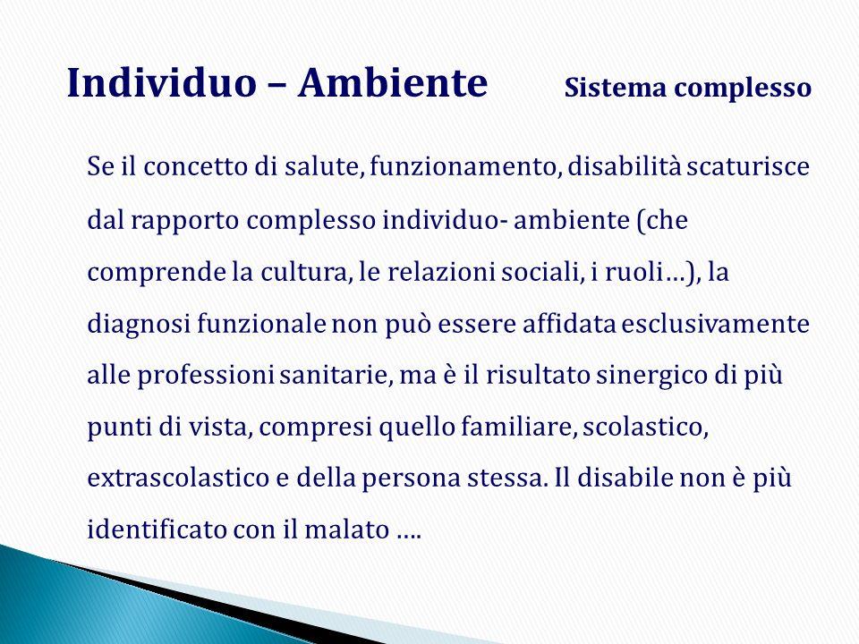 Individuo – Ambiente Sistema complesso Se il concetto di salute, funzionamento, disabilità scaturisce dal rapporto complesso individuo- ambiente (che