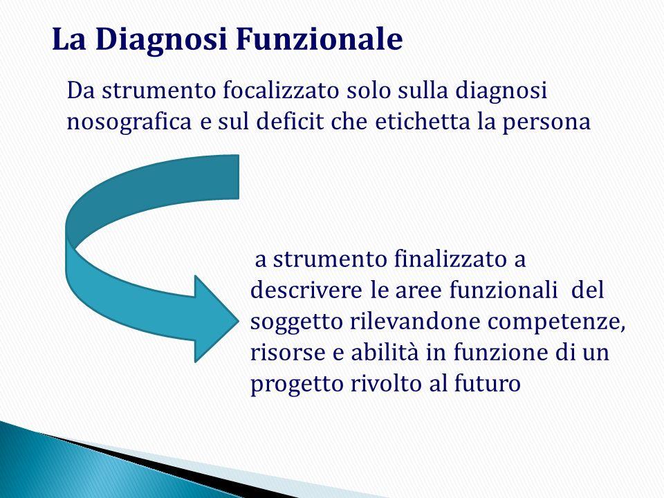 La Diagnosi Funzionale Da strumento focalizzato solo sulla diagnosi nosografica e sul deficit che etichetta la persona a strumento finalizzato a descr