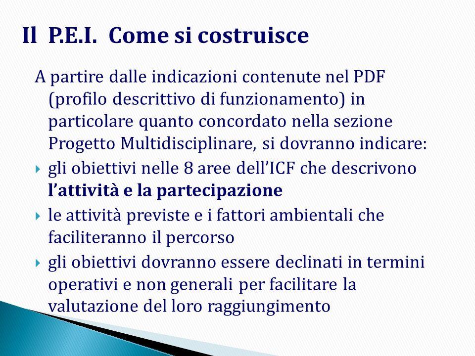 Il P.E.I. Come si costruisce A partire dalle indicazioni contenute nel PDF (profilo descrittivo di funzionamento) in particolare quanto concordato nel