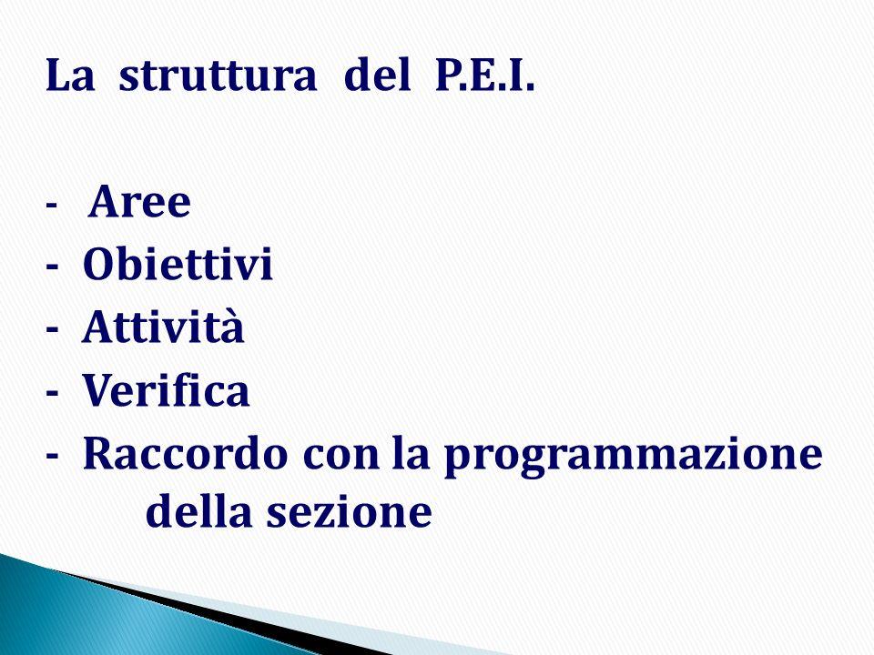 La struttura del P.E.I. - Aree - Obiettivi - Attività - Verifica - Raccordo con la programmazione della sezione